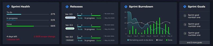 Dashboard Hub - Agile Team dashboard