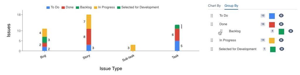 custom charts reorder segment
